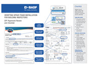 BASF - SPF Paperwork Review and Checklist
